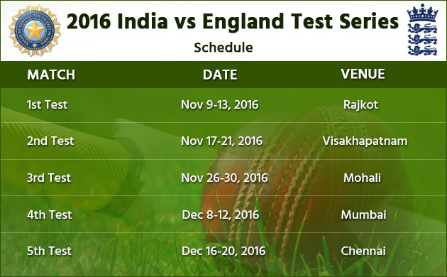4th test india vs england date