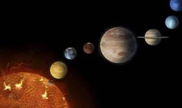 Record-Breaking Exoplanet : NASA scientists discovers 7 rocky Earth-size planets around single star