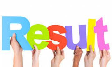 Hyderabad UoH Entrance Result 2017 announced at Uohyd.ac.in, Check here