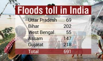 Monsoon wreaks havoc in India, 691 killed, 2.20 cr affected, properties worth millions destroyed and it's not over yet!