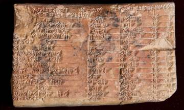 3700-year-old Babylonian clay tablet contains the world's first trigonometry table