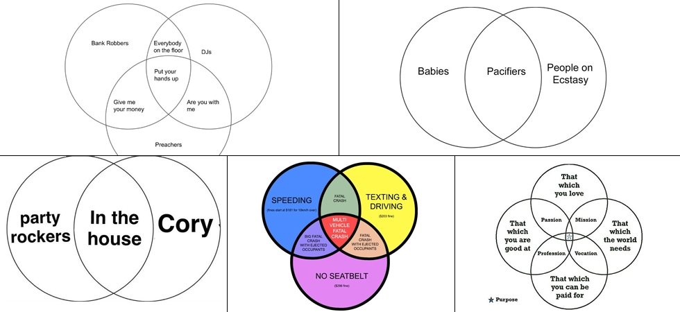 Venn Diagrams Will Make You Go Rofl Dont Believe Us Find Out Here