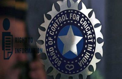 BCCI announces squads for U-19 Challenger Trophy to be held in Lucknow
