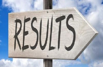 AIMA UGAT BBA Result 2019 declared at aima.in, here's how to download
