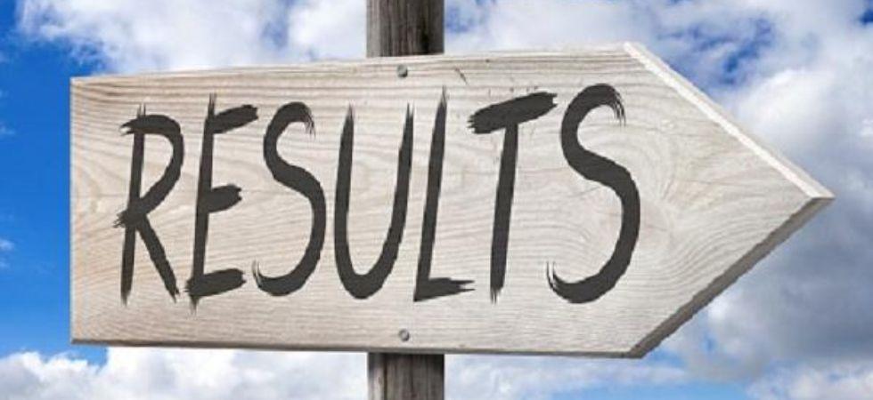 AIMA UGAT BBA result 2019.