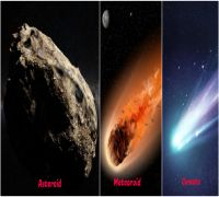 Asteroids Vs Meteoroids Vs Comets: Why 3 celestial bodies are hard to identify