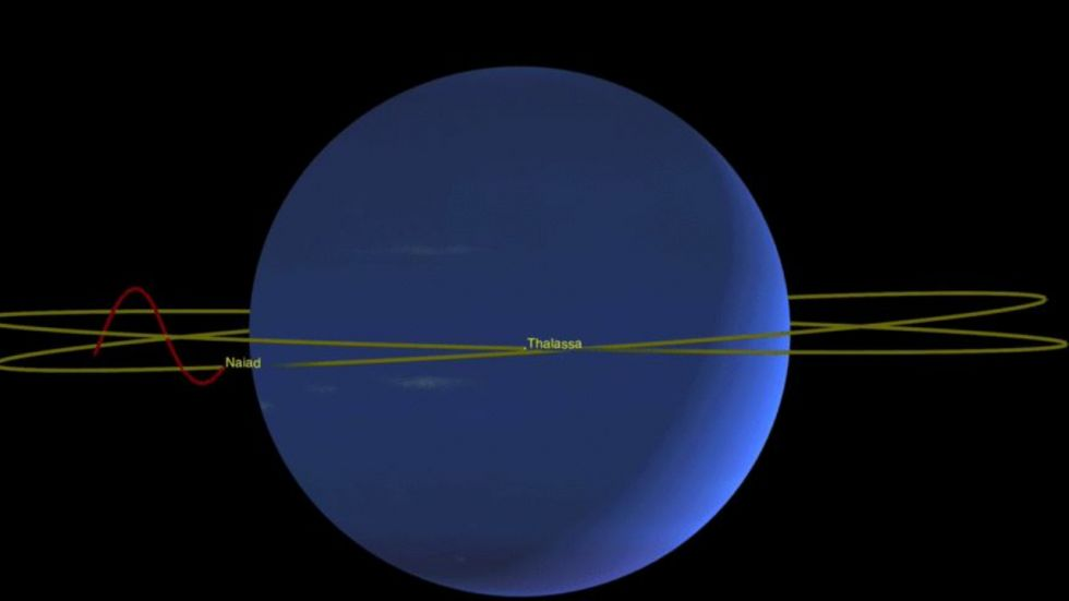 NASA Detects Neptune Moons Locked In 'Dance Of Avoidance'