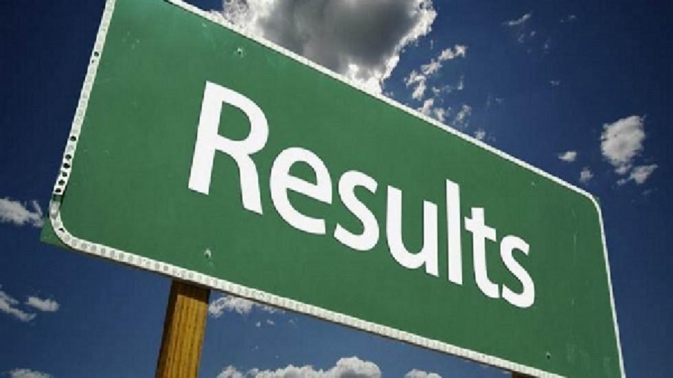 UPSC Civil Services Main Exam 2019 Result