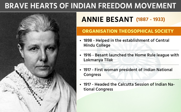 70 years of Independence These women freedom fighters laid foundation of Indias independence