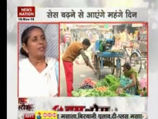 Hum Log- Price Rise in India