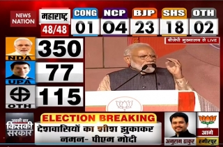 Election Results 2019: What PM Modi said after historical victory