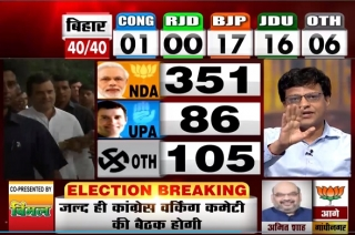Lok Sabha Election Results: Here's why Congress defeated by BJP?