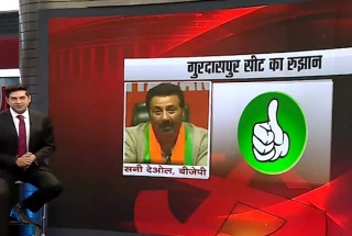 Exit Poll 2019: Sunny Deol likely to win from Gurdaspur