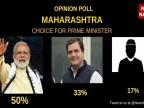 Maharashtra Opinion Poll: Modi remains most preferred prime ministerial candidate